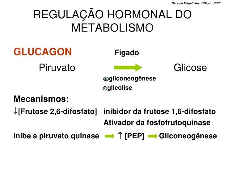 Nereide Magalhães, DBioq, UFPE         REGULAÇÃO HORMONAL DO           METABOLISMO  GLUCAGON                      Fígado  ...
