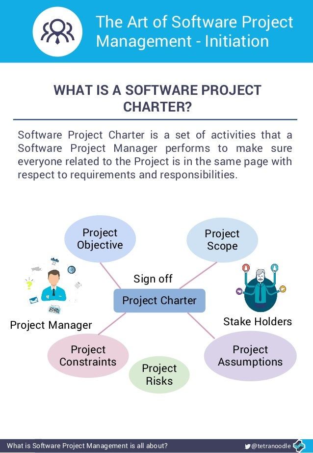 The Art of Software Project Management - Initiation @tetranoodleWhat is Software Project Management is all about? WHAT IS ...