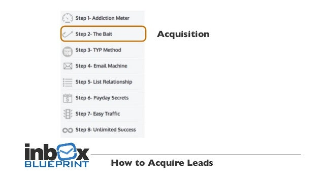 Inbox blueprint members area walkthrough and review acquisition how to acquire leads 18 malvernweather Gallery