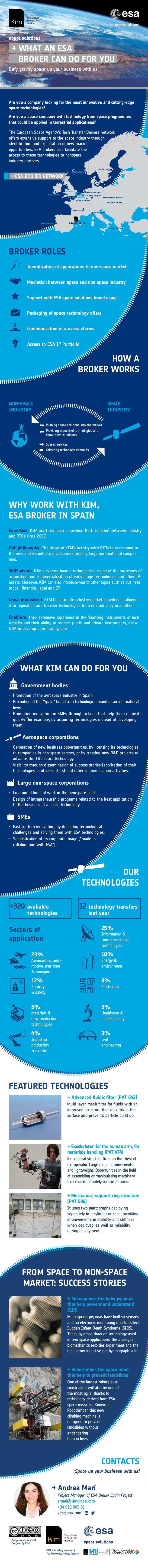 CONTACTS Space-up your business with us! Government bodies •	 Promotion of the aerospace industry in Spain. •	 Promotion o...
