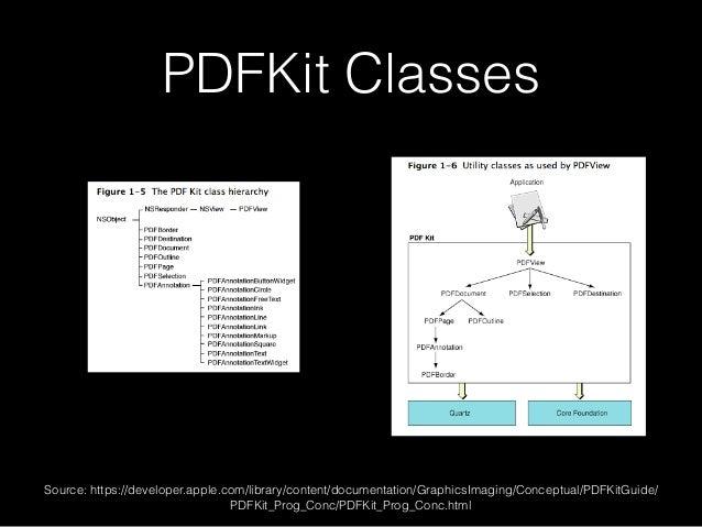 Leveraging PDF's in iOS Development