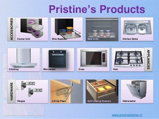 Kitchen Accessories Names modular kitchens | kitchen accessories |pristinekitchen
