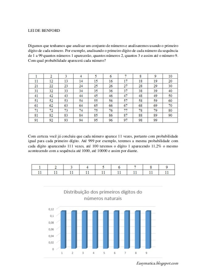 Easymatica.blogspot.com LEI DE BENFORD Digamos que tenhamos que analisar um conjunto de números e analisaremos usando o pr...