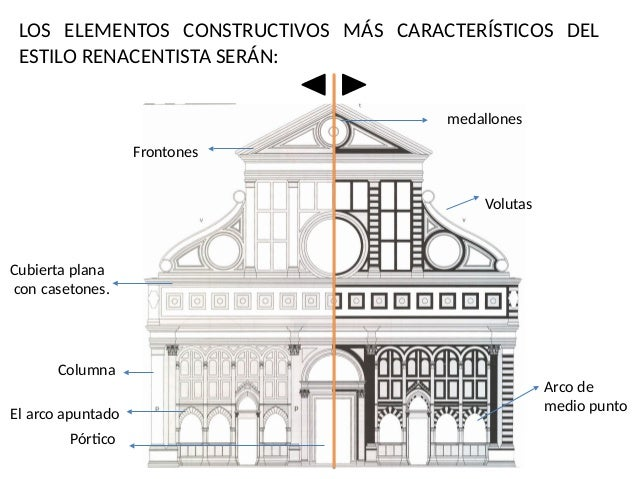 Pdf renacimiento for Elementos arquitectonicos pdf
