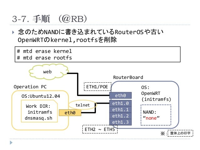 Pdf]router board openwrtインストール-20140811_ver5