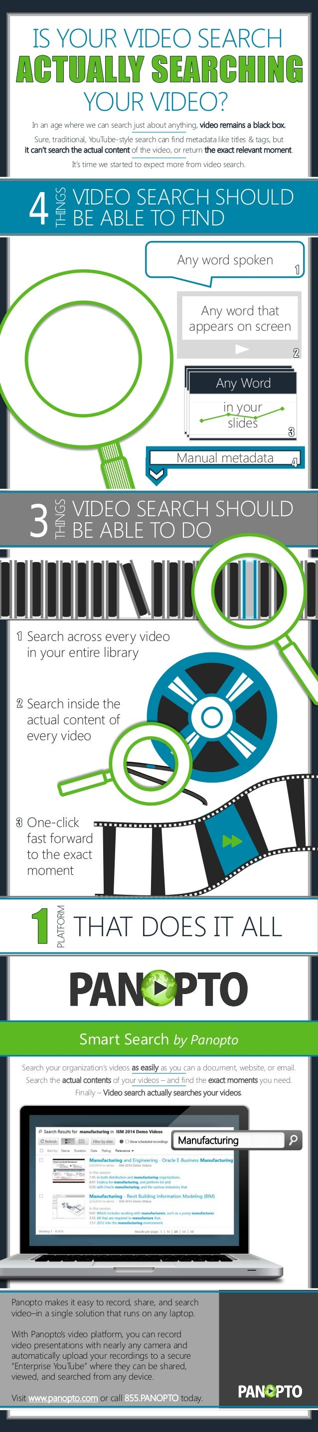 Panopto makes it easy to record, share, and search video–in a single solution that runs on any laptop. With Panopto's vide...