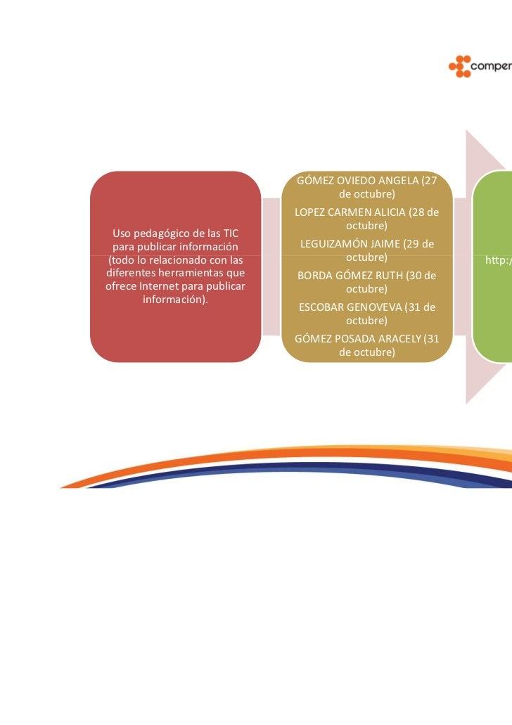 ÁLVAREZ LEÓN CARLOTA (27                                        de octubre)  Uso pedagógico de las TIC        ÁLVAREZ PATR...