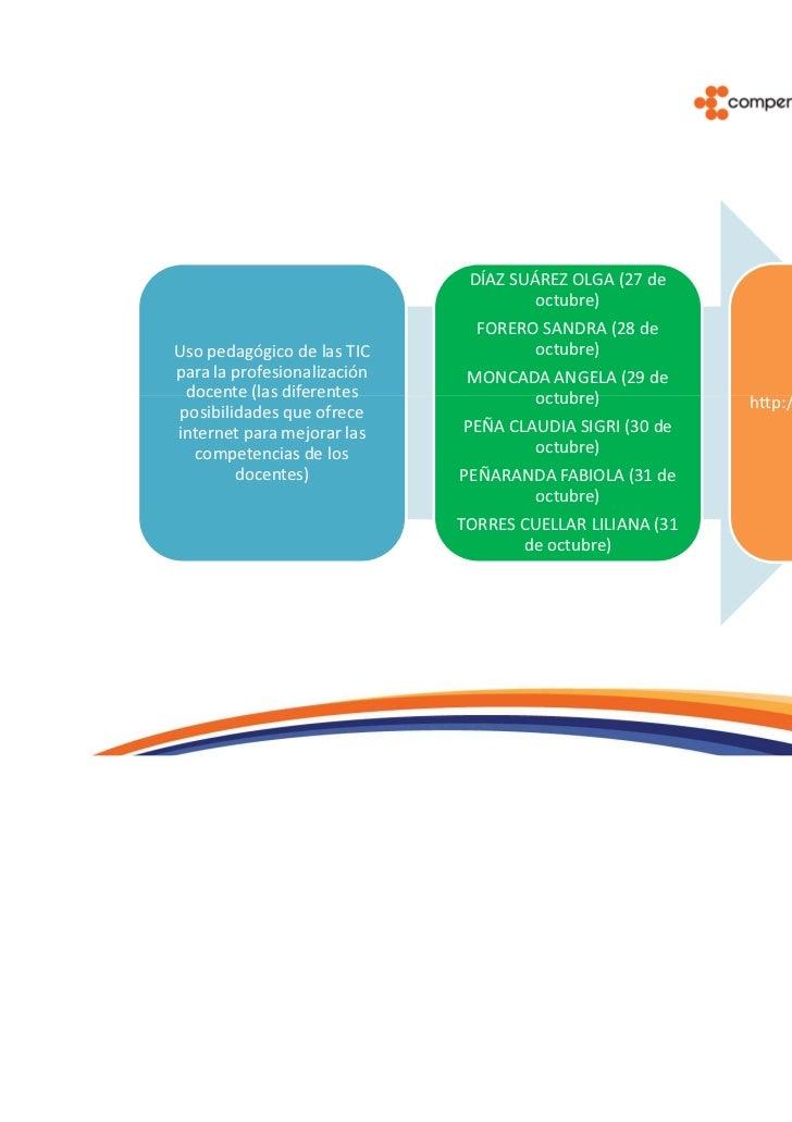 Uso pedagógico de las TIC        ANAYA MARTHA (27 de   para la innovación (las              octubre)herramientas que ofrec...
