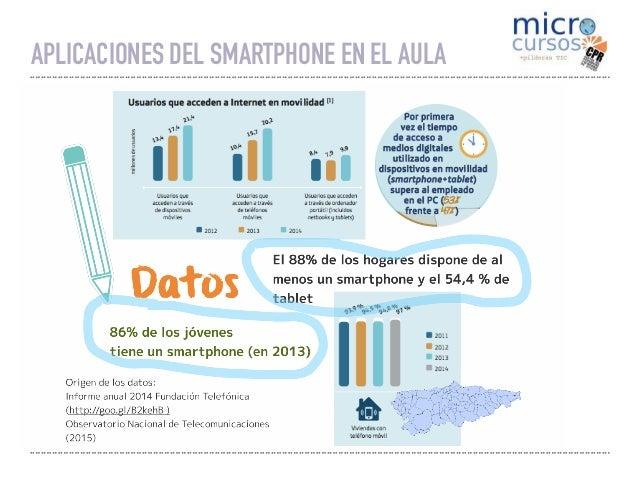 ➤ Nivel de texto 1 APLICACIONES DEL SMARTPHONE EN EL AULA