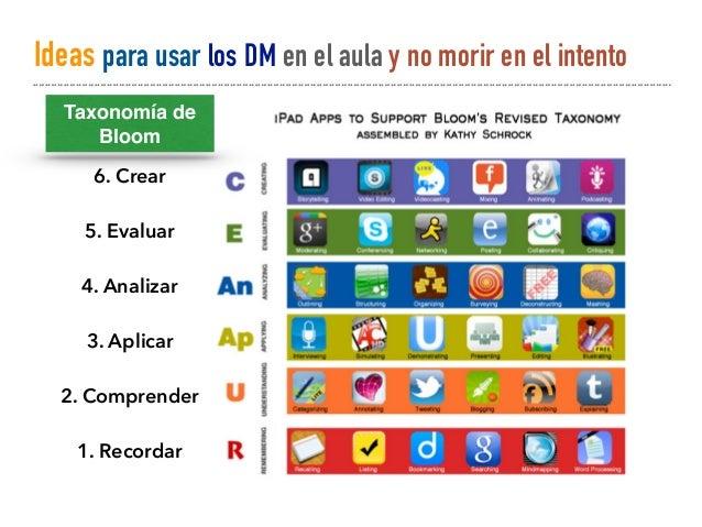 ➤ Nivel de texto 1 APLICACIONES DEL SMARTPHONE EN EL AULA TRAE TU PROPIO DISPOSITIVOBYOD
