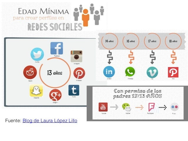 PARTICIPAMOS EN EL PROYECTO INFOEDUGRAFÍASCREAMOS UN LIBRO DE RELATOS CORTOS CON E-BOOK CREATOR http://www.luciaalvarez.co...