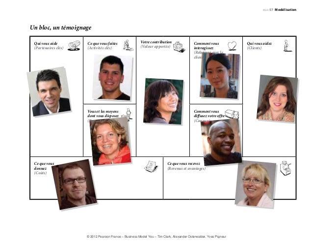 Un bloc, un témoignage  Qui vous aide  (Partenaires clés)  Ce que vous  donnez  (Coûts)  Vous et les moyens  dont vous dis...