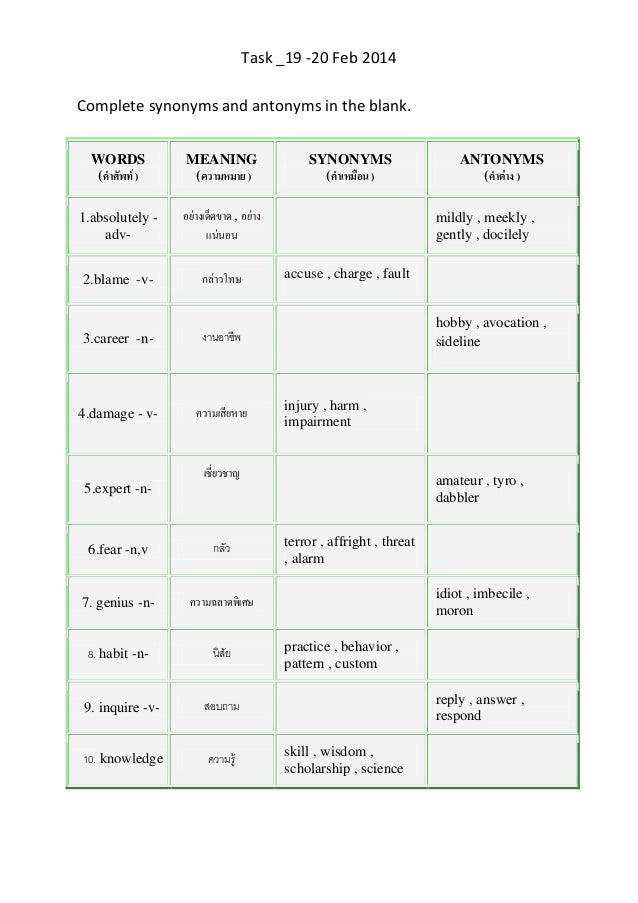 Task _19 -20 Feb 2014 Complete synonyms and antonyms in the blank. WORDS (คำศัพท์ )  MEANING (ควำมหมำย )  1.absolutely adv...