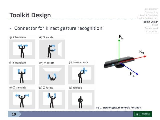 PDF] the molecular control toolkit - Controlling 3D
