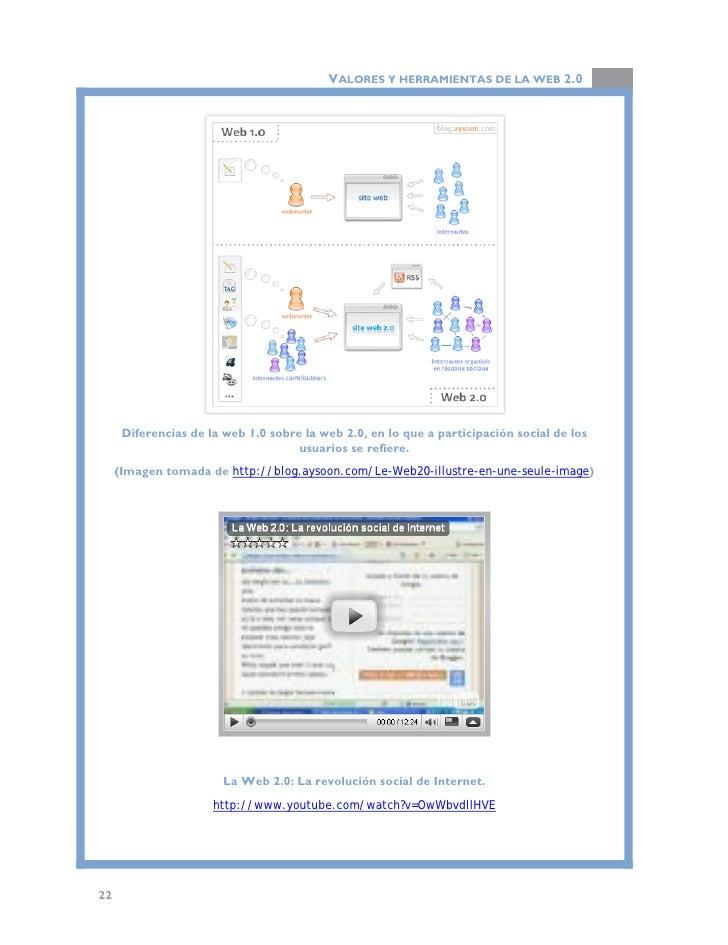 VALORES Y HERRAMIENTAS DE LA WEB 2.0  1.3.3. La web 2.0 para Tim O'Reilly  Tim O'Reilly, acuñó por primera vez el término ...