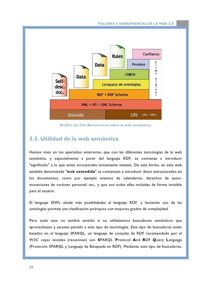 VALORES Y HERRAMIENTAS DE LA WEB 2.0  podemos localizar información en la web semántica haciendo uso de varias fuentes de ...