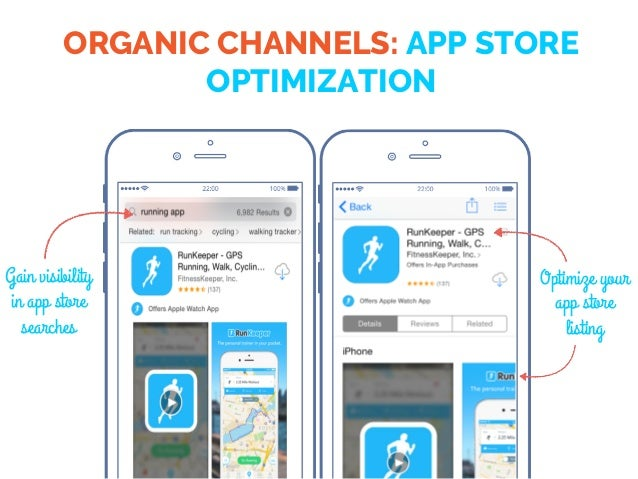 ORGANIC CHANNELS: APP STORE OPTIMIZATION Optimize your app store listing Gain visibility in app store searches