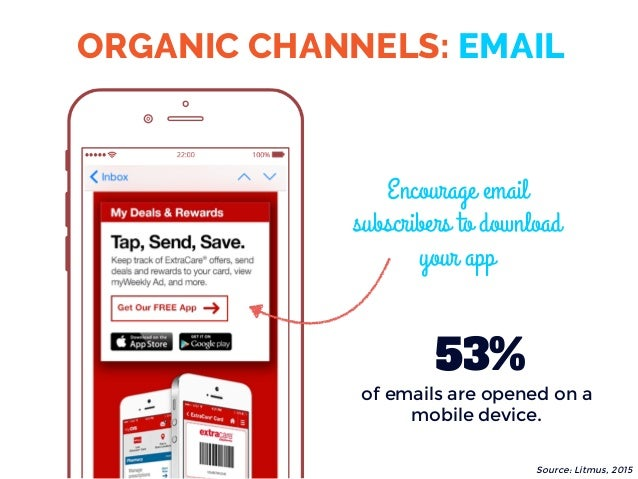 ORGANIC CHANNELS: EMAIL Encourage email subscribers to download your app 53% of emails are opened on a mobile device. Sour...