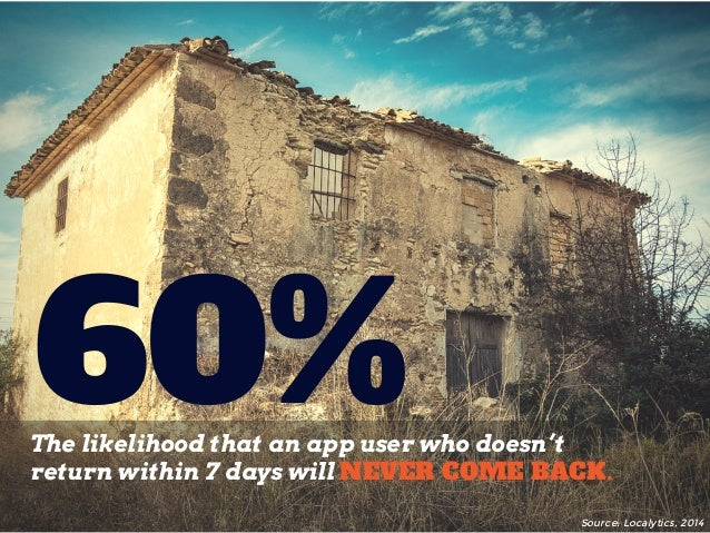 Source: Localytics, 2014 60%The likelihood that an app user who doesn't return within 7 days will NEVER COME BACK.
