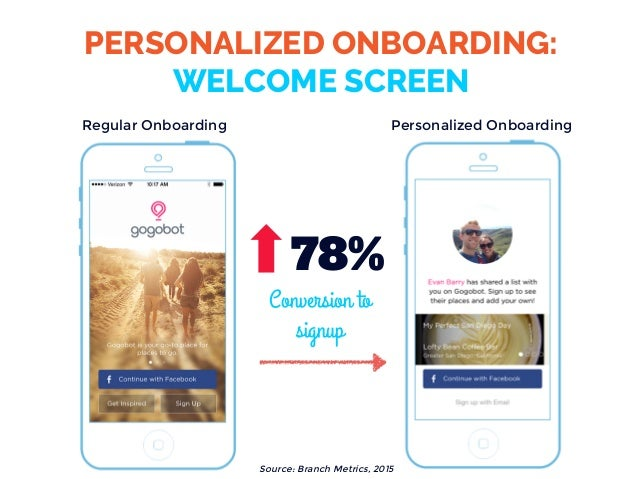 Personalized Onboarding  PERSONALIZED ONBOARDING: WELCOME SCREEN Regular Onboarding 78% Conversion to signup Source: Branc...