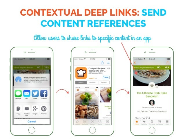 CONTEXTUAL DEEP LINKS: SEND CONTENT REFERENCES Allow users to share links to specific content in an app