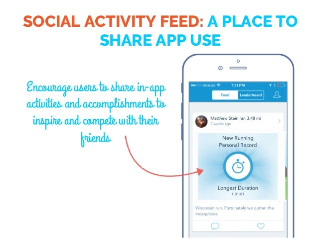 SOCIAL ACTIVITY FEED: A PLACE TO SHARE APP USE Encourage users to share in-app activities and accomplishments to inspire a...