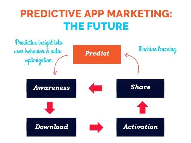 PREDICTIVE APP MARKETING: THE FUTURE Awareness Download Activation Share Predict Machine learning Predictive insight into ...