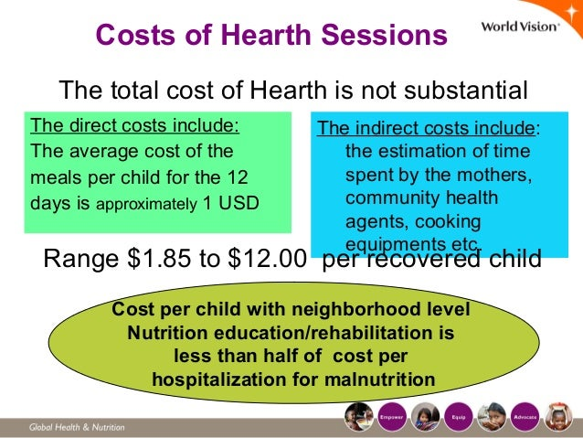 Costs of Hearth Sessions The direct costs include: The average cost of the meals per child for the 12 days is approximatel...