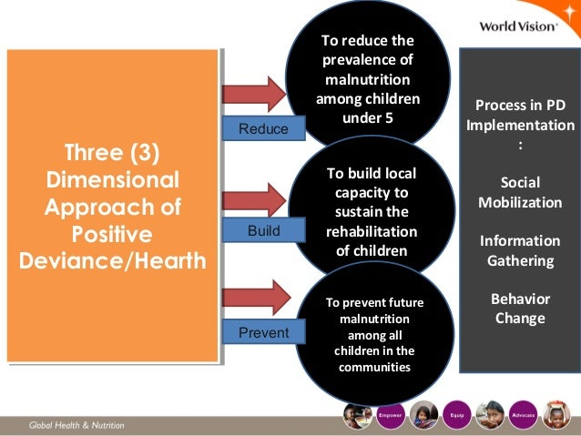 To reduce the prevalence of malnutrition among children under 5 Three (3) Dimensional Approach of Positive Deviance/Hearth...