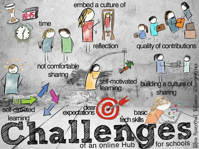 Challenges time not comfortable sharing building a culture of sharing embed a culture of expectationsself-directed learnin...