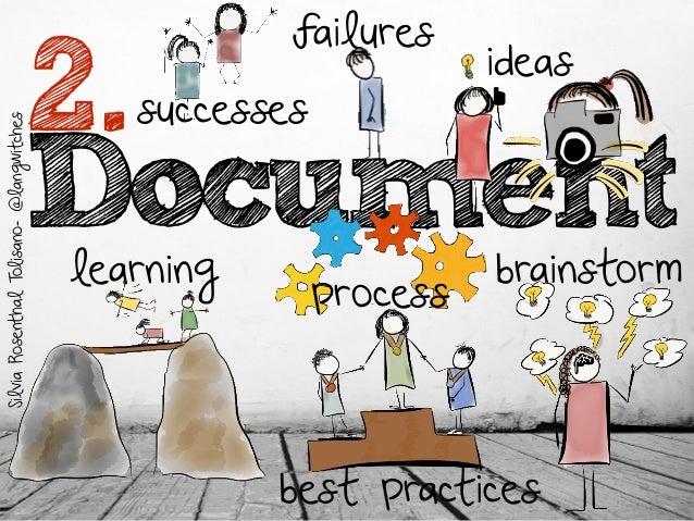 best practices SilviaRosenthalTolisano-@langwitches Document 2. learning failures ideas brainstorm successes process
