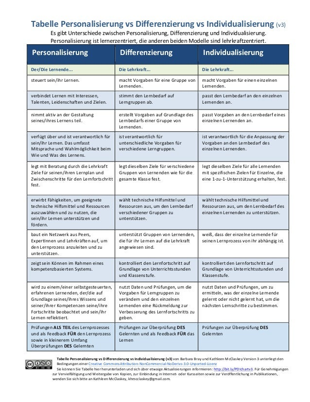 Tabelle  Personalisierung  vs  Differenzierung  vs  Individualisierung  (v3)   Es  gibt  Unterschiede  ...