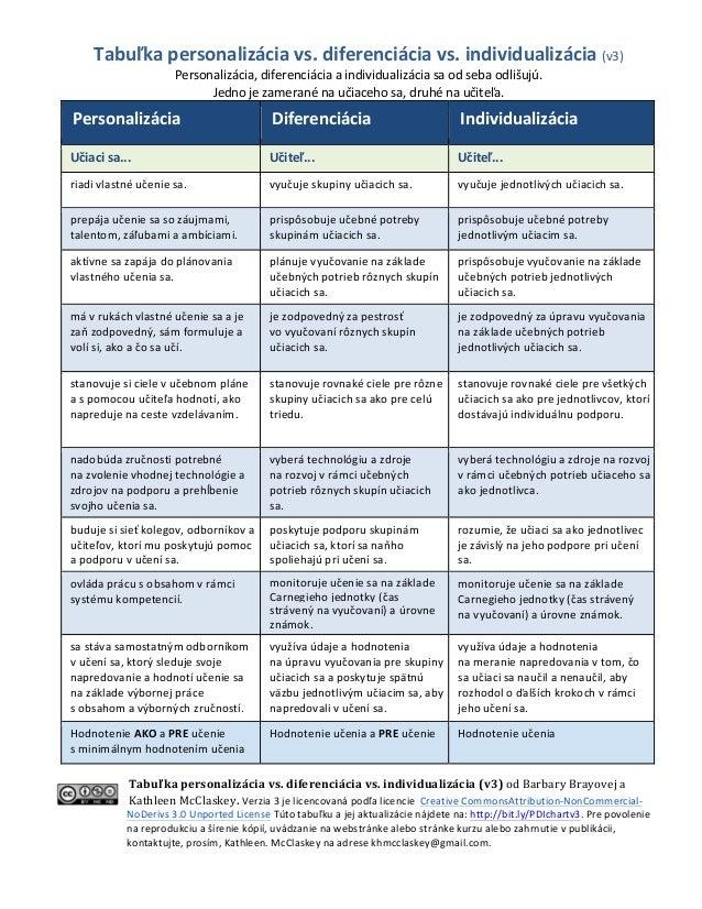 Tabuľka  personalizácia  vs.  diferenciácia  vs.  individualizácia  (v3)   Personalizácia,  diferenciácia...