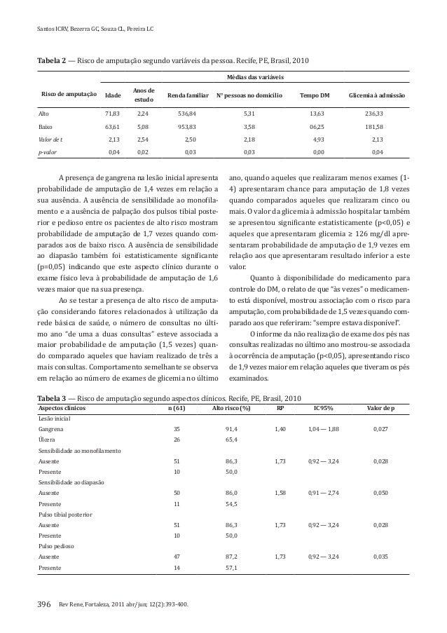 Rev Rene, Fortaleza, 2011 abr/jun; 12(2):393-400.Santos ICRV, Bezerra GC, Souza CL, Pereira LC396A presença de gangrena na...