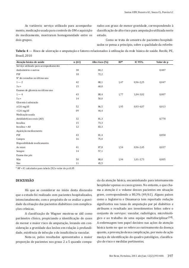 Santos ICRV, Bezerra GC, Souza CL, Pereira LCRev Rene, Fortaleza, 2011 abr/jun; 12(2):393-400. 397As variáveis: serviço ut...