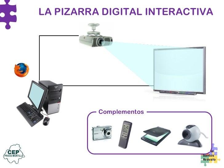 TIPOS DE PDI  •ELECTROMAGNÉTICA (Promethean, Interwrite ) •RESISTIVA O DE MEMBRANA (Smart Board) •ULTRASONIDOS – INFRAROJA...