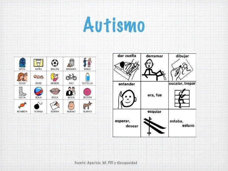 AutismoFuente: Aparicio, M: PDI y discapacidad