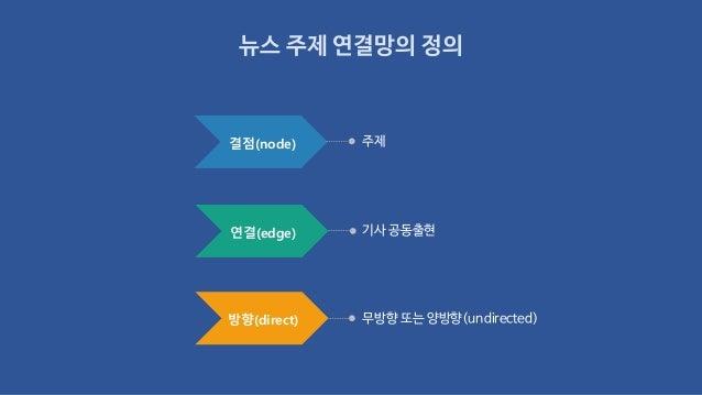 뉴스 주제 연결망의 정의 주제 기사 공동출현 결점(node) 연결(edge) 무방향 또는 양방향(undirected)방향(direct)