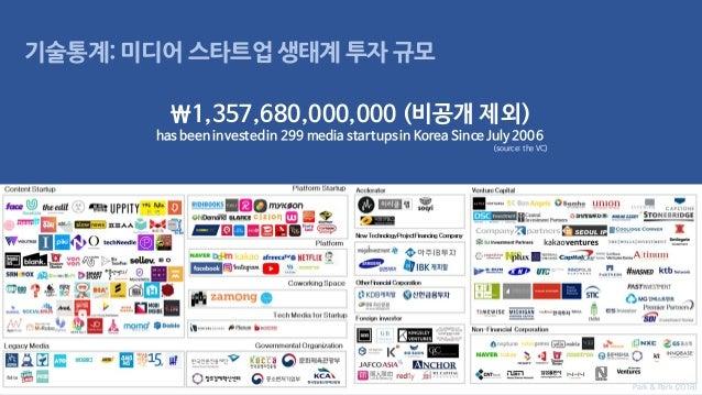 기술통계: 미디어 스타트업 생태계 투자 규모 ₩1,357,680,000,000 (비공개 제외) has been investedin 299 media startupsin Korea Since July 2006 (sourc...