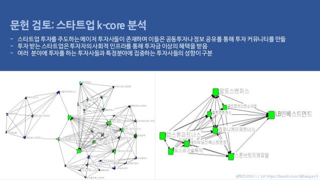 문헌 검토: 스타트업 k-core 분석 - 스타트업 투자를 주도하는 메이저 투자사들이존재하며 이들은 공동투자나정보 공유를 통해 투자 커뮤니티를만듦 - 투자 받는 스타트업은투자자의 사회적 인프라를 통해 투자금 이상의 혜택...