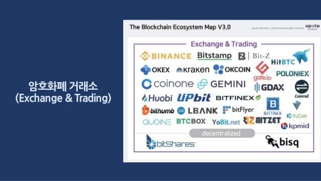 암호화폐 거래소 (Exchange & Trading)