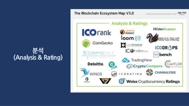 분석 (Analysis & Rating)