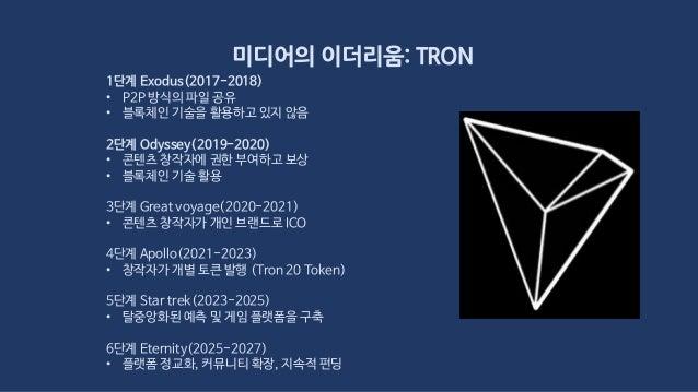 미디어의 이더리움: TRON 1단계 Exodus(2017-2018) • P2P 방식의 파일 공유 • 블록체인 기술을 활용하고 있지 않음 2단계 Odyssey(2019-2020) • 콘텐츠 창작자에 권한 부여하고 보상 •...