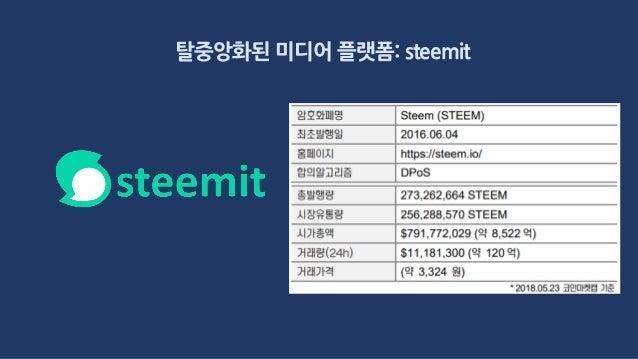 탈중앙화된 미디어 플랫폼: steemit