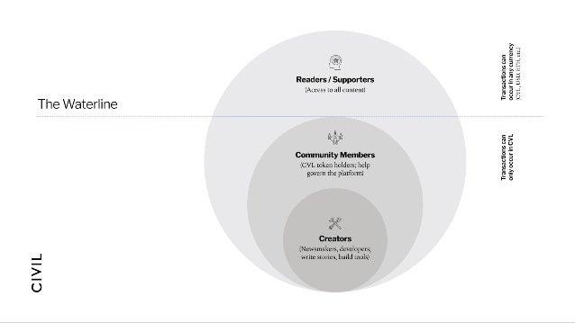뉴스 플랫폼: CIVIL (1)