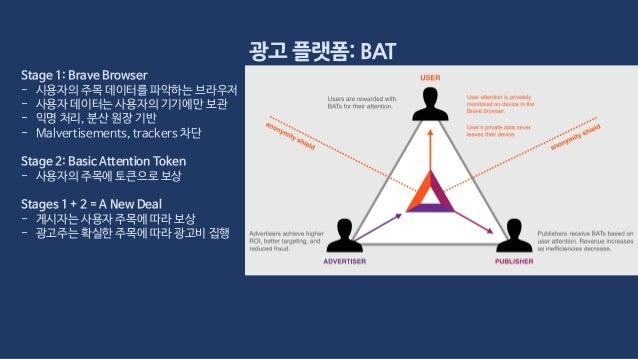 광고 플랫폼: BAT Stage 1: Brave Browser - 시용자의 주목 데이터를 파악하는 브라우저 - 사용자 데이터는 사용자의 기기에만 보관 - 익명 처리, 분산 원장 기반 - Malvertisements, t...