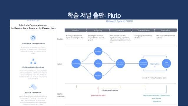 학술 저널 출판: Pluto