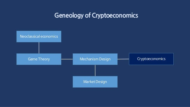 Geneology of Cryptoeconomics Game Theory Mechanism Design Market Design Cryptoeconomics Neoclassical economics