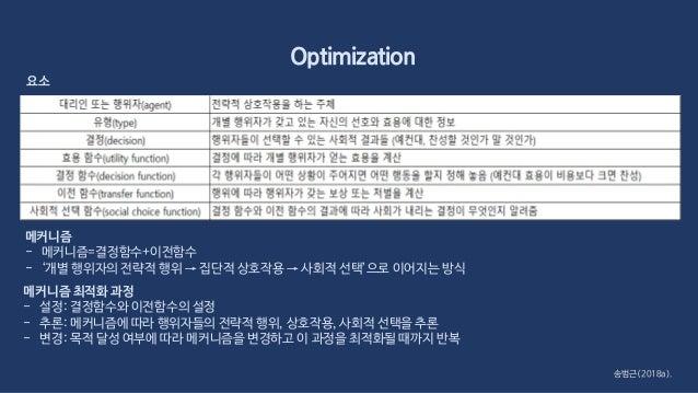 Optimization 요소 메커니즘 - 메커니즘=결정함수+이전함수 - '개별 행위자의 전략적 행위 → 집단적 상호작용 → 사회적 선택'으로 이어지는 방식 송범근(2018a). 메커니즘 최적화 과정 - 설정: 결정함수와...