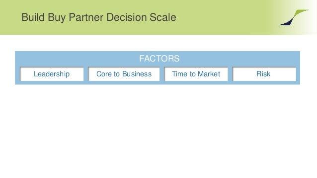 Build Buy Partner Decision Scale FACTORS Time to Market RiskLeadership Core to Business